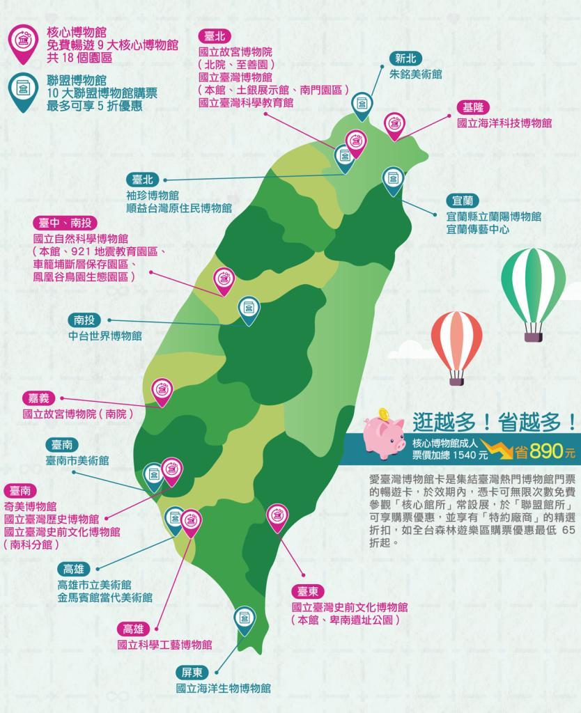 愛台灣博物館卡可憑卡暢遊黃金博物館
